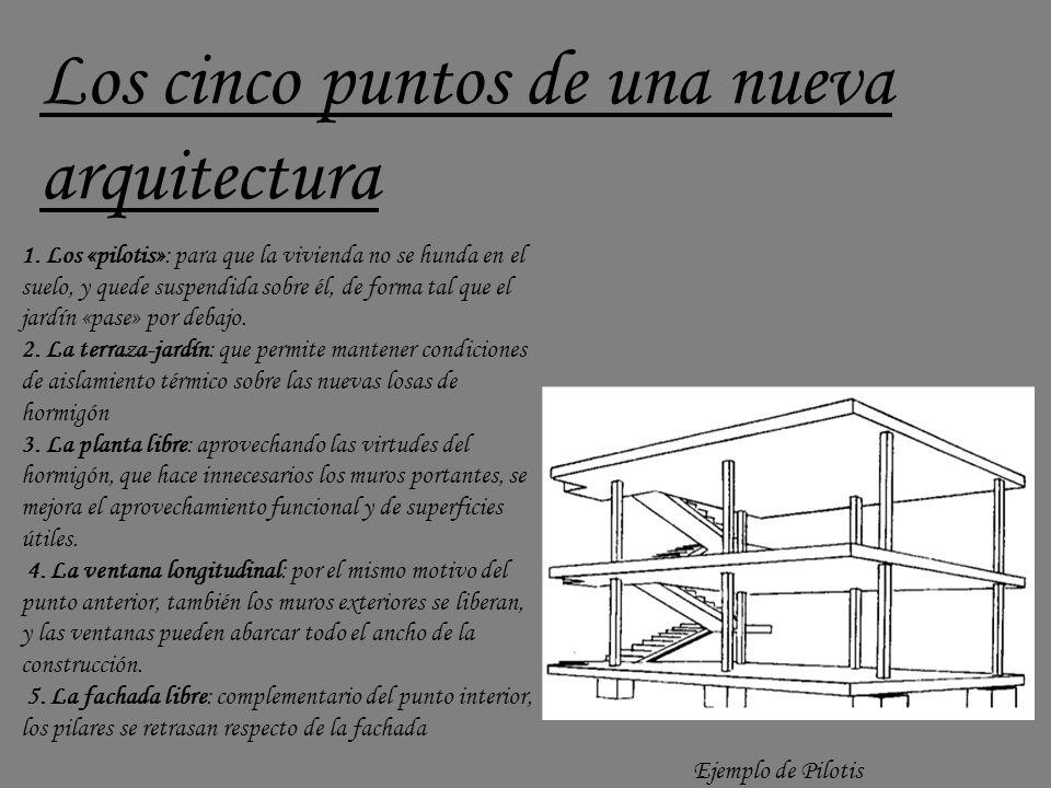 Los cinco puntos de una nueva arquitectura