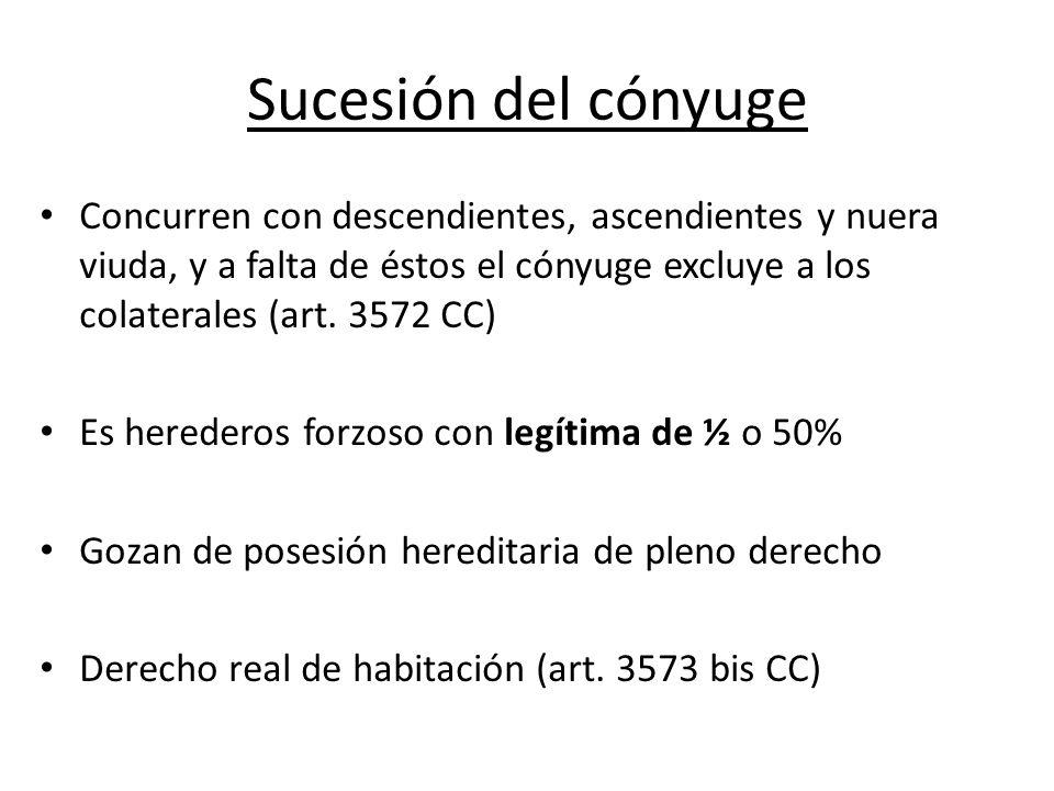 Sucesión del cónyuge Concurren con descendientes, ascendientes y nuera viuda, y a falta de éstos el cónyuge excluye a los colaterales (art. 3572 CC)