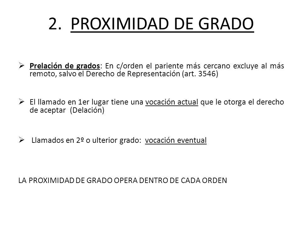 2. PROXIMIDAD DE GRADO Prelación de grados: En c/orden el pariente más cercano excluye al más remoto, salvo el Derecho de Representación (art. 3546)