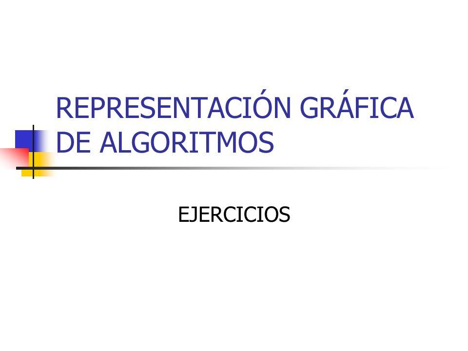 REPRESENTACIÓN GRÁFICA DE ALGORITMOS