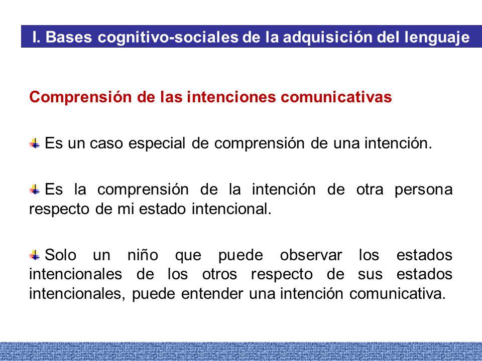 I. Bases cognitivo-sociales de la adquisición del lenguaje