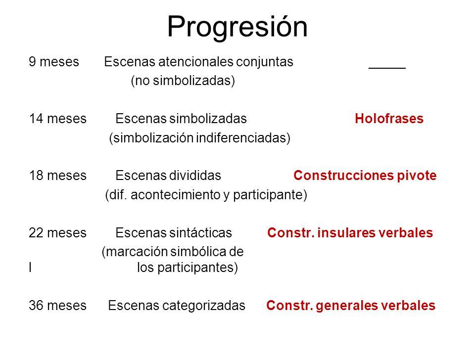Progresión