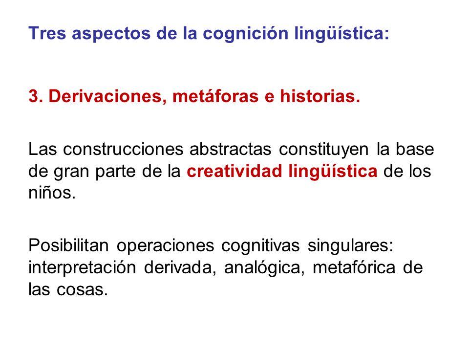 Tres aspectos de la cognición lingüística: