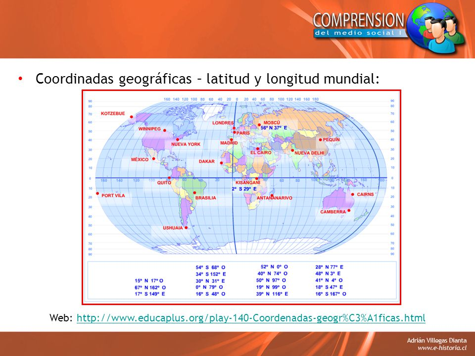 Coordinadas geográficas – latitud y longitud mundial: