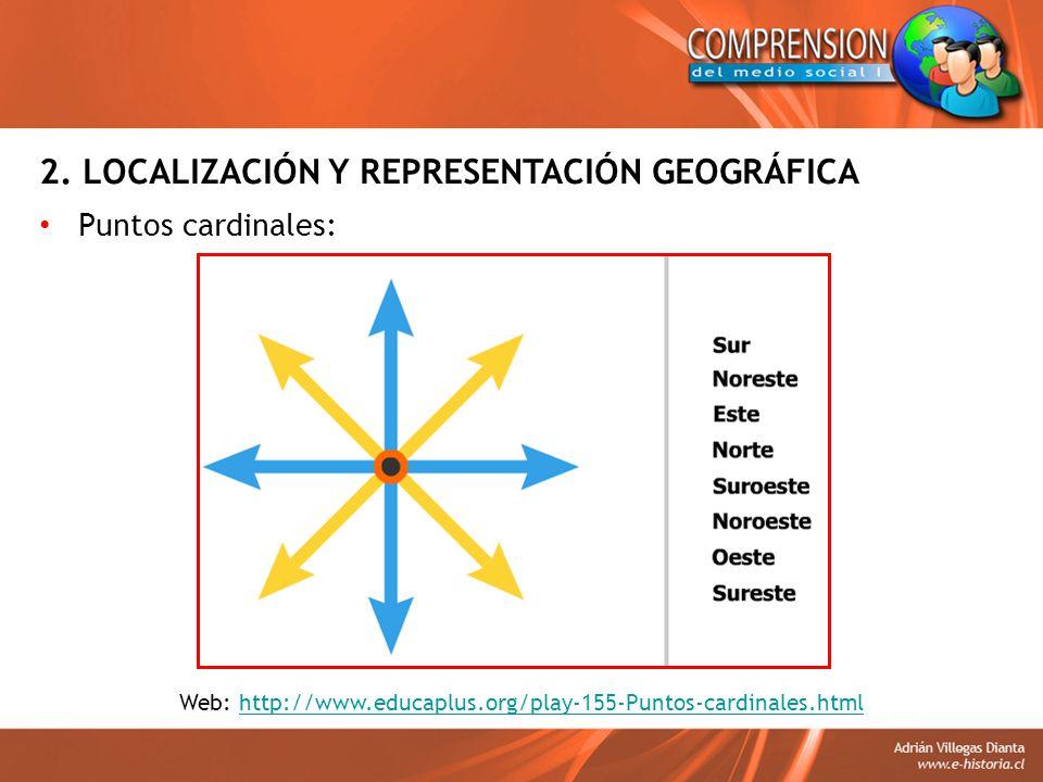 Web: http://www.educaplus.org/play-155-Puntos-cardinales.html