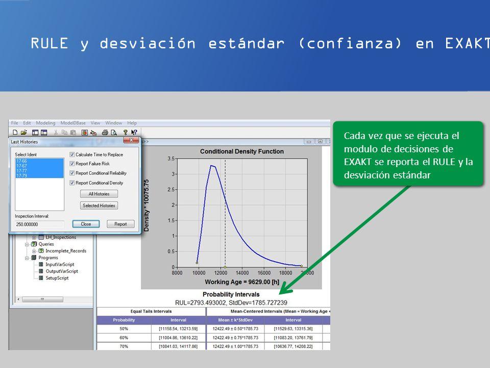 RULE y desviación estándar (confianza) en EXAKT