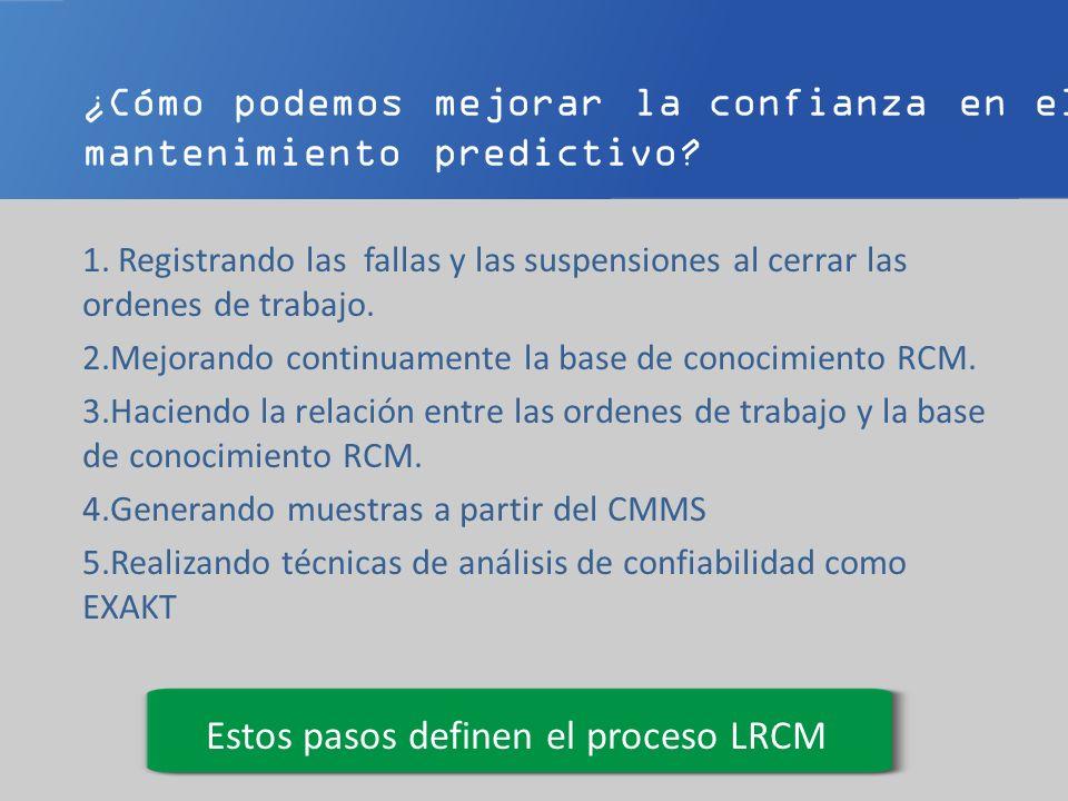 Estos pasos definen el proceso LRCM