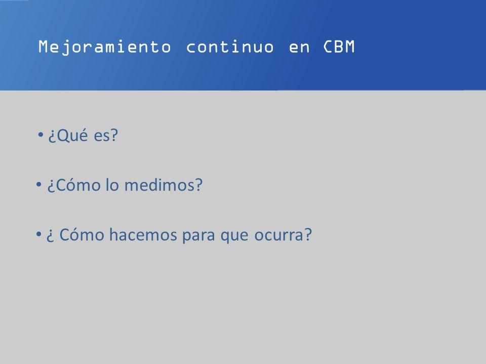 Mejoramiento continuo en CBM