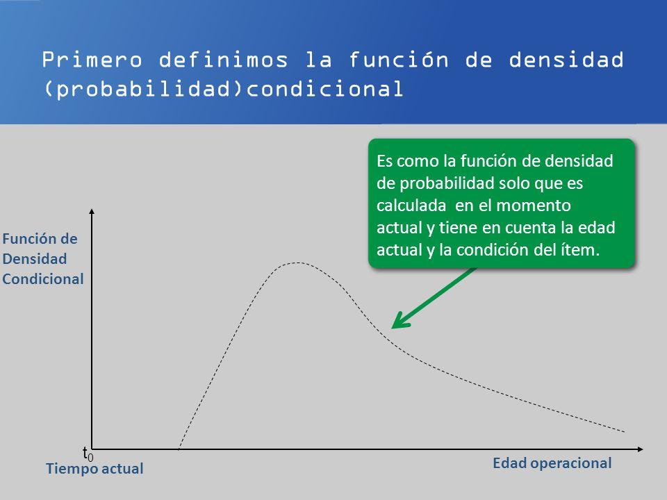 Primero definimos la función de densidad (probabilidad)condicional