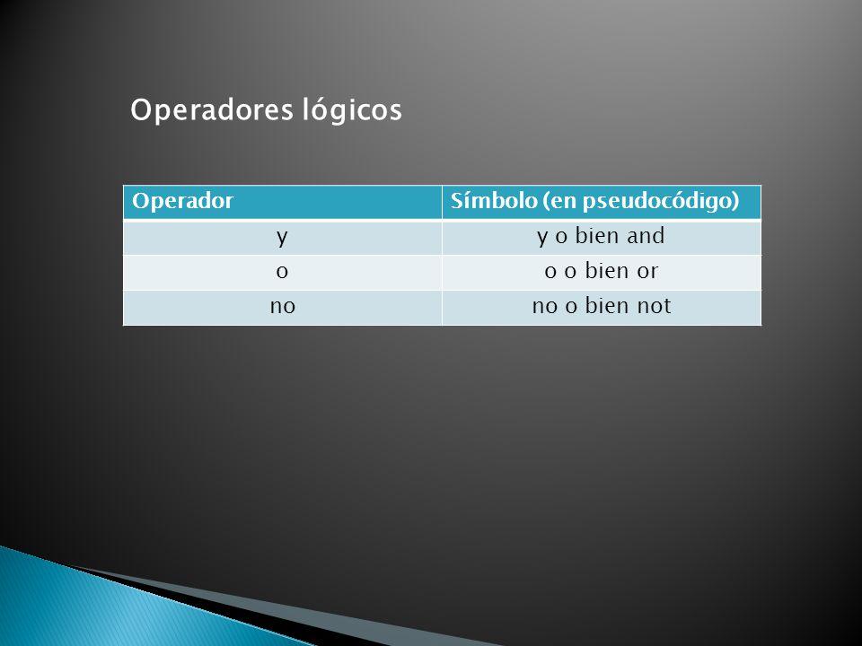 Operadores lógicos Operador Símbolo (en pseudocódigo) y y o bien and o