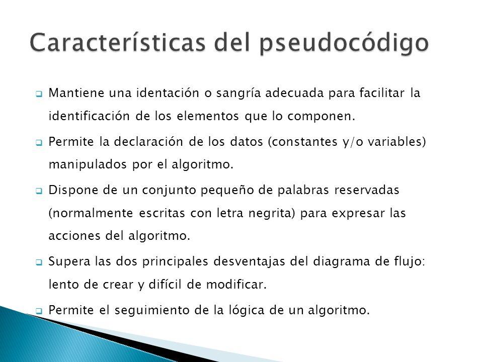 Características del pseudocódigo