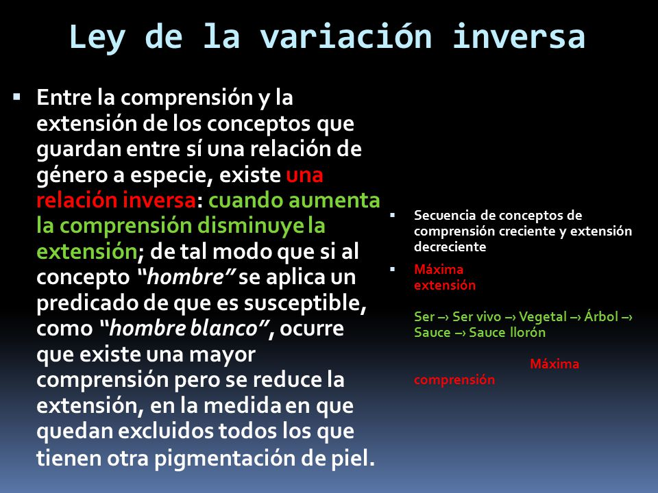 Ley de la variación inversa