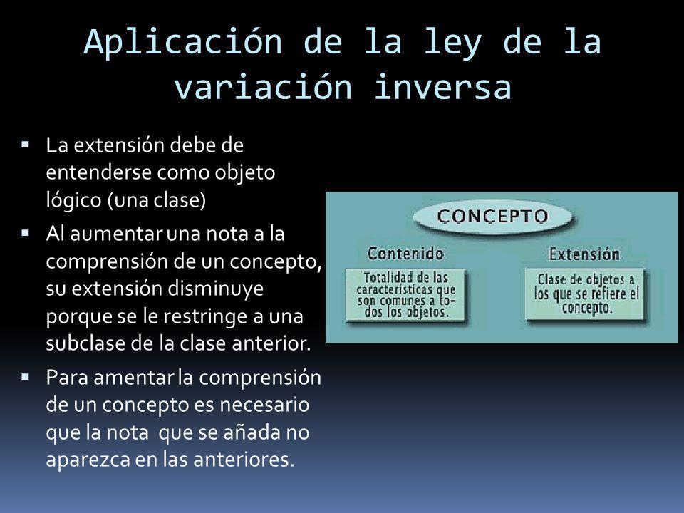 Aplicación de la ley de la variación inversa