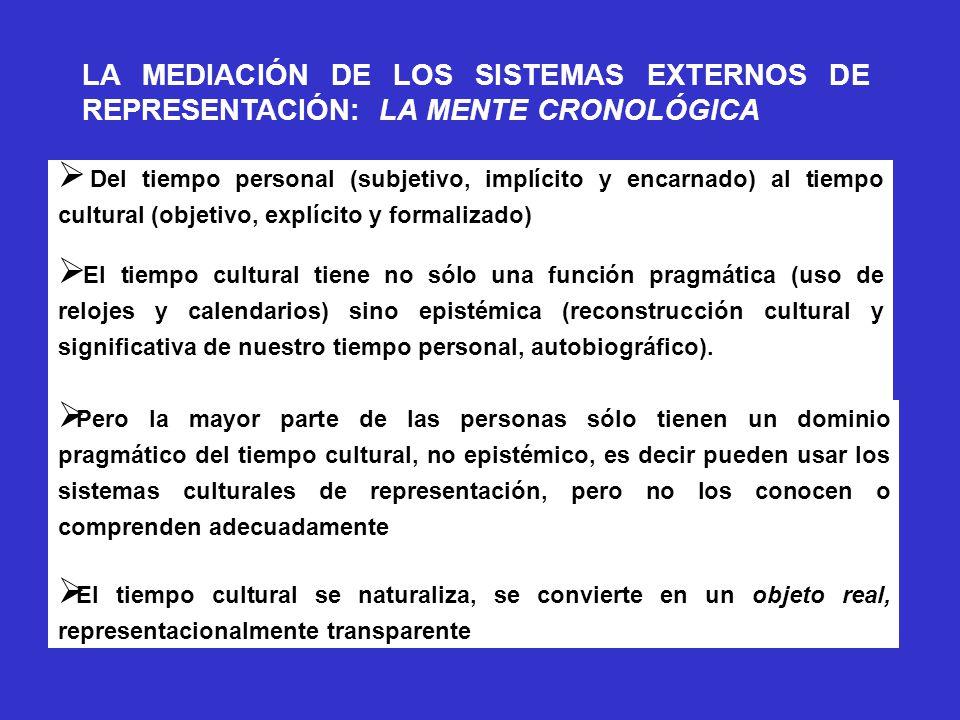 LA MEDIACIÓN DE LOS SISTEMAS EXTERNOS DE REPRESENTACIÓN: LA MENTE CRONOLÓGICA