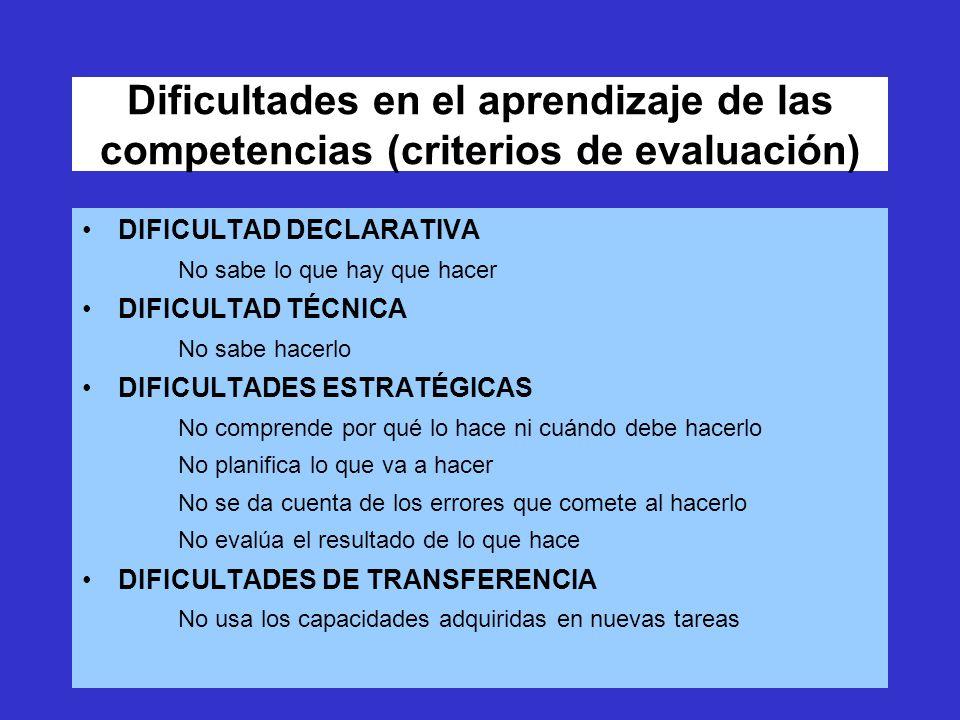 Dificultades en el aprendizaje de las competencias (criterios de evaluación)