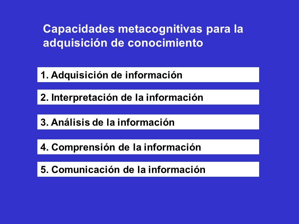 Capacidades metacognitivas para la adquisición de conocimiento