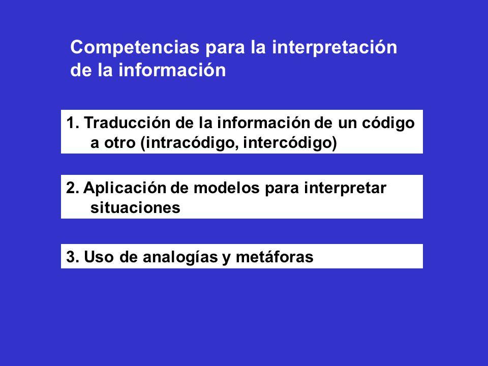 Competencias para la interpretación de la información