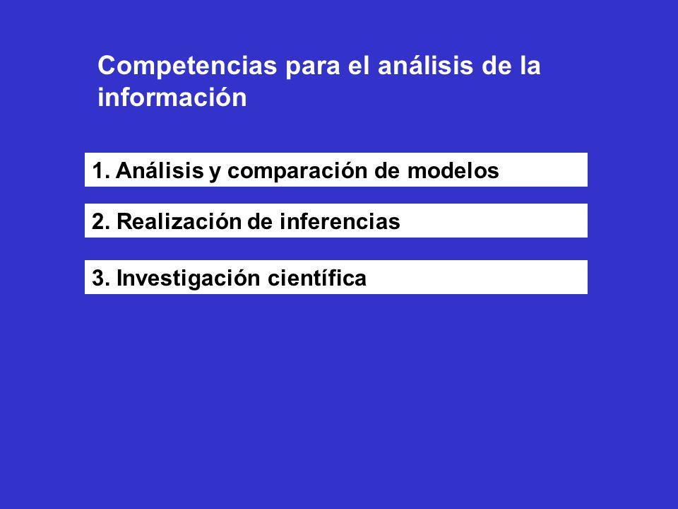 Competencias para el análisis de la información