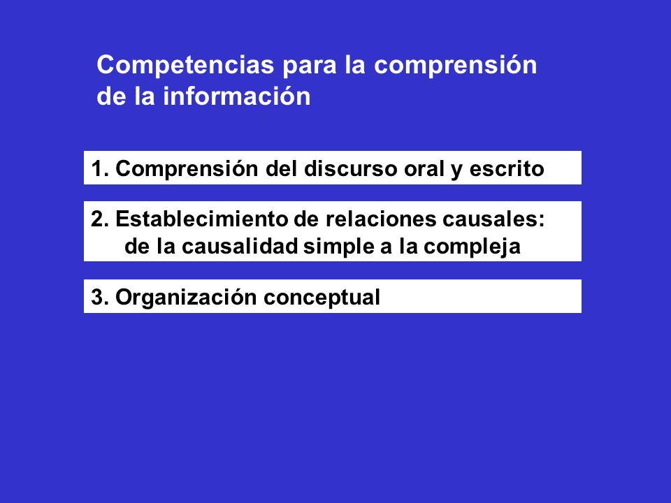 Competencias para la comprensión de la información