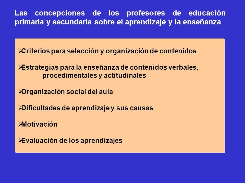 Las concepciones de los profesores de educación primaria y secundaria sobre el aprendizaje y la enseñanza