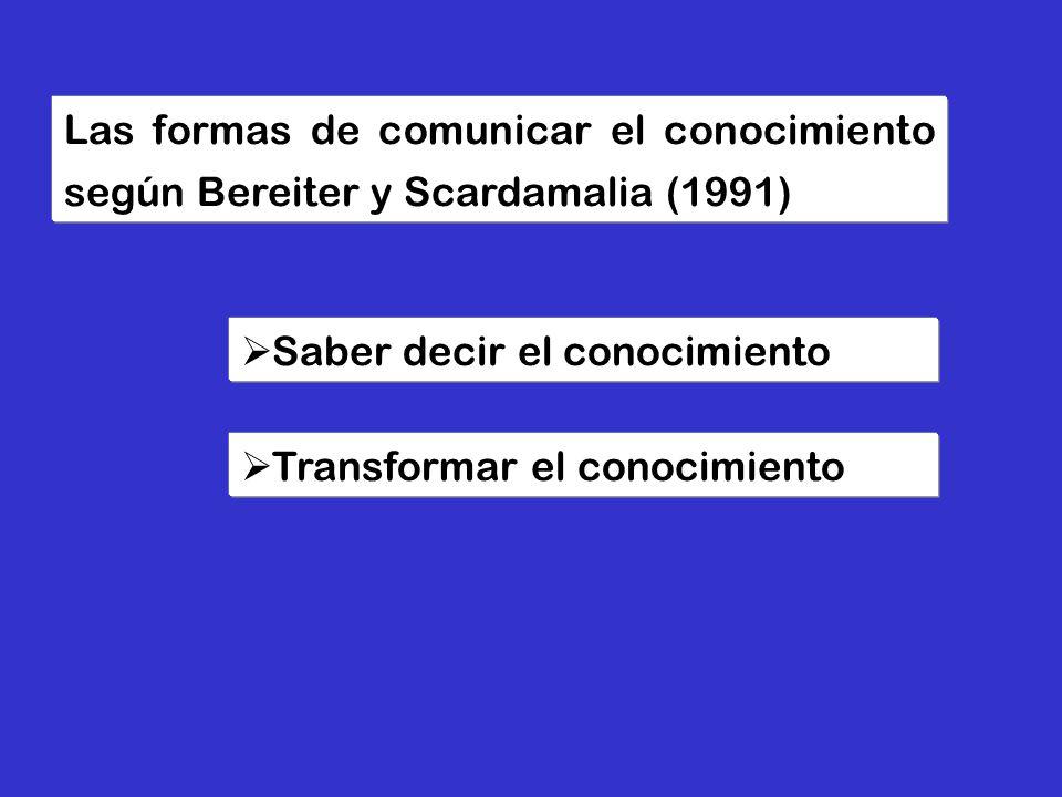 Las formas de comunicar el conocimiento según Bereiter y Scardamalia (1991)