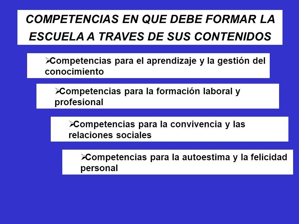COMPETENCIAS EN QUE DEBE FORMAR LA ESCUELA A TRAVES DE SUS CONTENIDOS