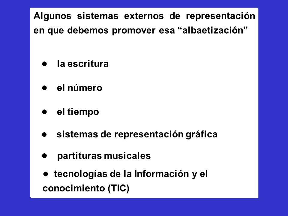 Algunos sistemas externos de representación en que debemos promover esa albaetización