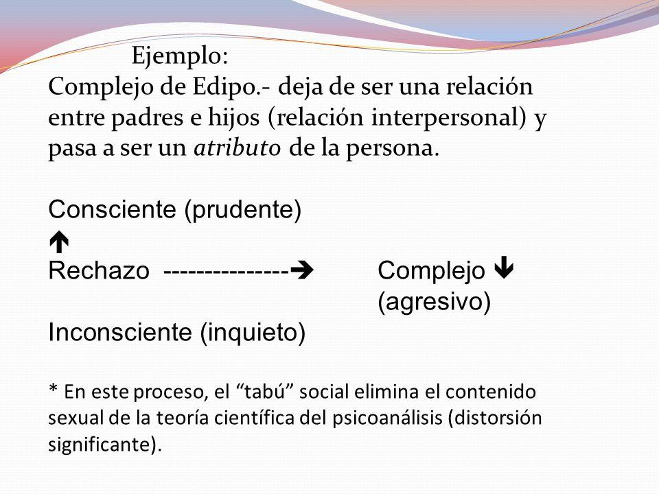 Consciente (prudente)  Rechazo --------------- Complejo  (agresivo)