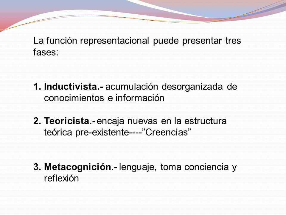 La función representacional puede presentar tres fases: