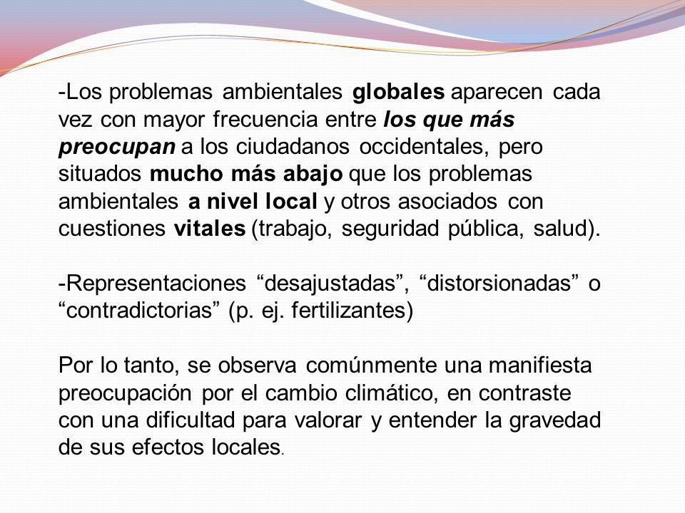 Los problemas ambientales globales aparecen cada vez con mayor frecuencia entre los que más preocupan a los ciudadanos occidentales, pero situados mucho más abajo que los problemas ambientales a nivel local y otros asociados con cuestiones vitales (trabajo, seguridad pública, salud).
