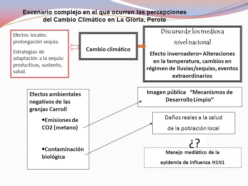 Escenario complejo en el que ocurren las percepciones del Cambio Climático en La Gloria, Perote