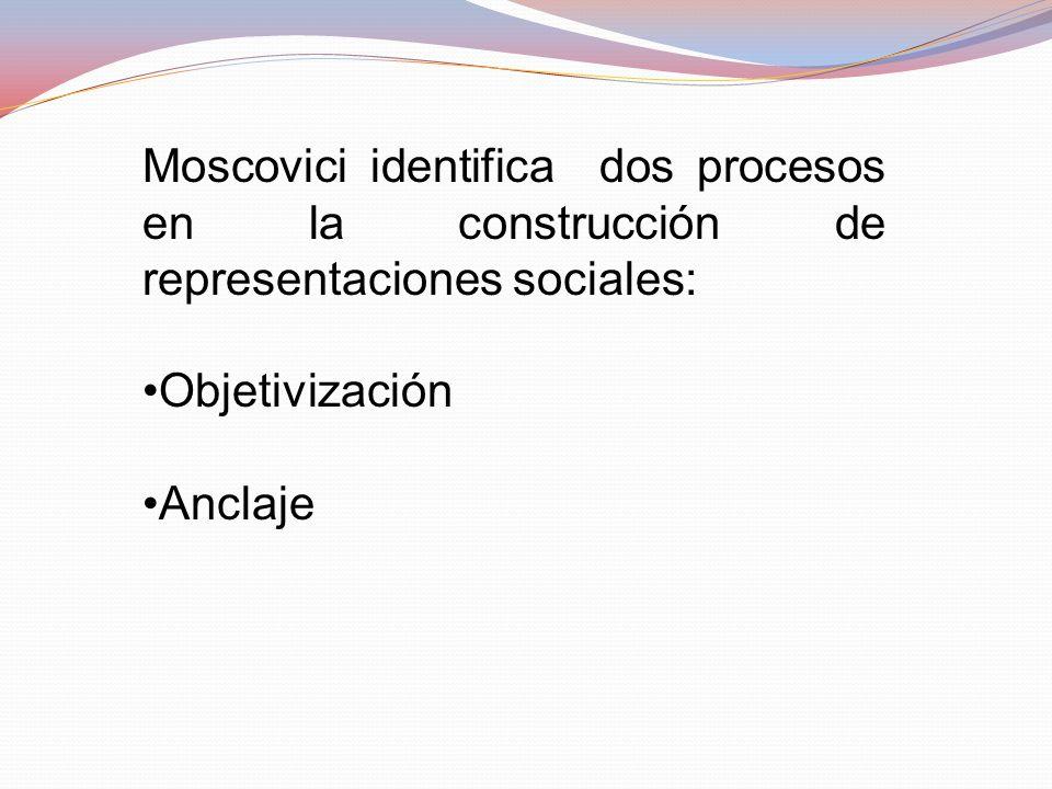 Moscovici identifica dos procesos en la construcción de representaciones sociales: