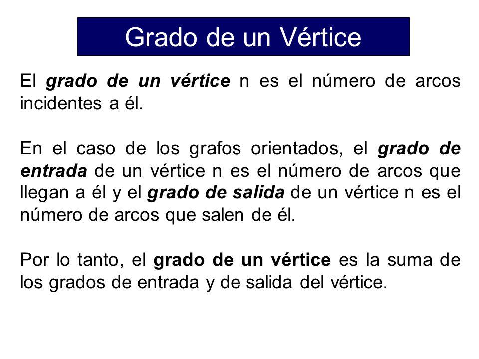 Grado de un Vértice El grado de un vértice n es el número de arcos incidentes a él.