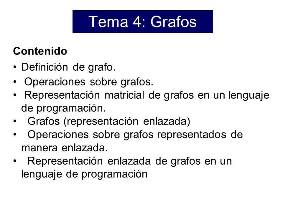 Tema 4: Grafos Contenido Definición de grafo.