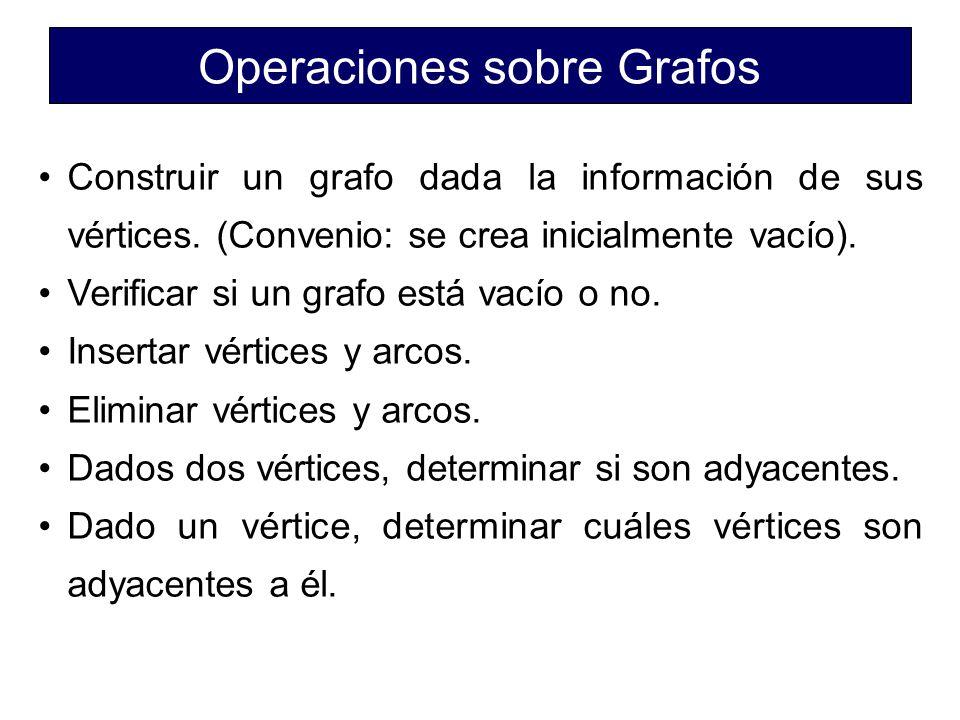 Operaciones sobre Grafos