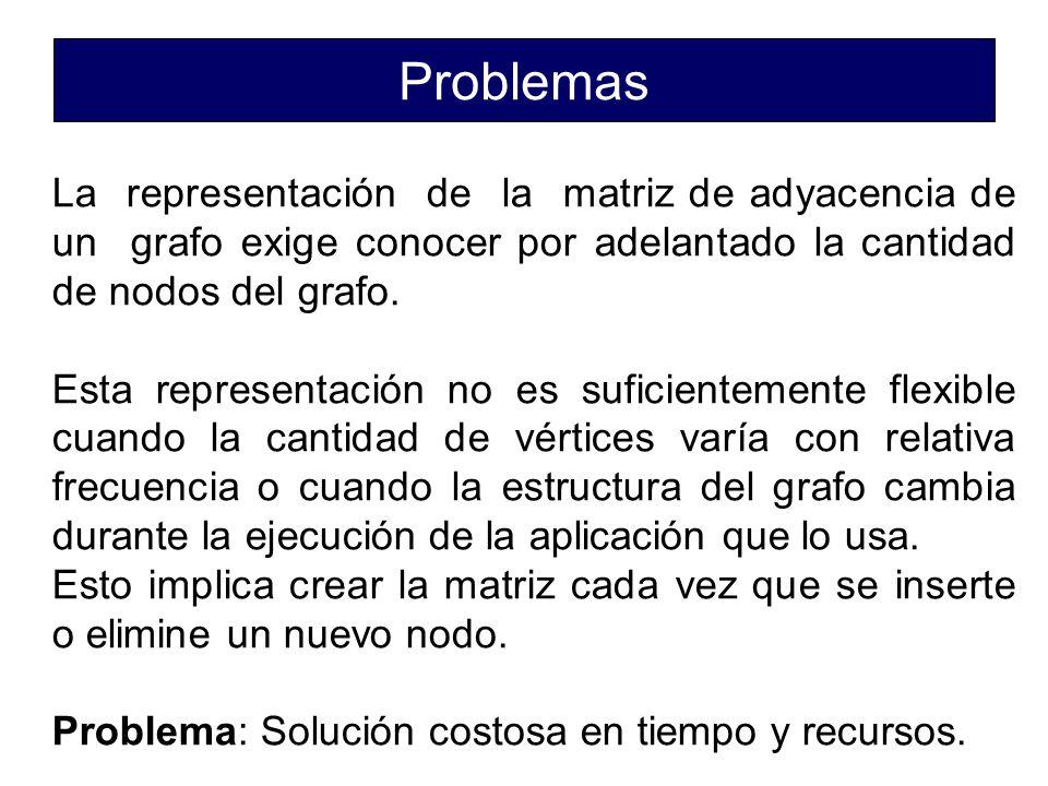 Problemas La representación de la matriz de adyacencia de un grafo exige conocer por adelantado la cantidad de nodos del grafo.