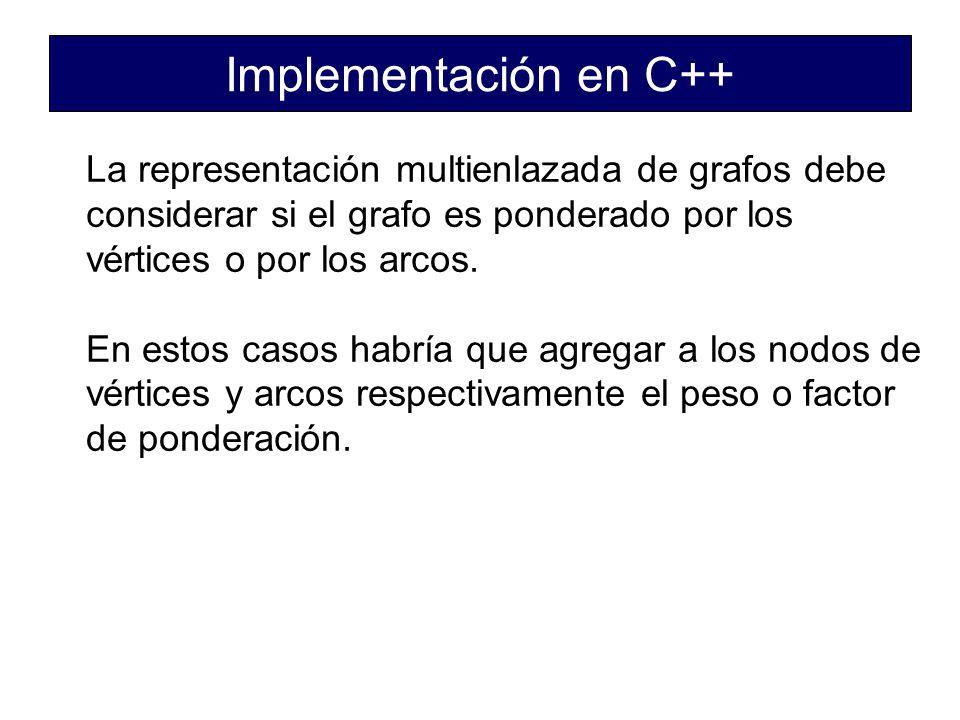 Implementación en C++ La representación multienlazada de grafos debe considerar si el grafo es ponderado por los vértices o por los arcos.