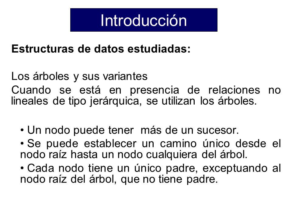 Introducción Estructuras de datos estudiadas: