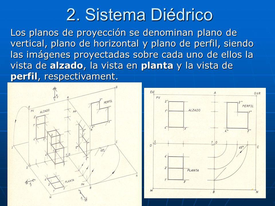 2. Sistema Diédrico