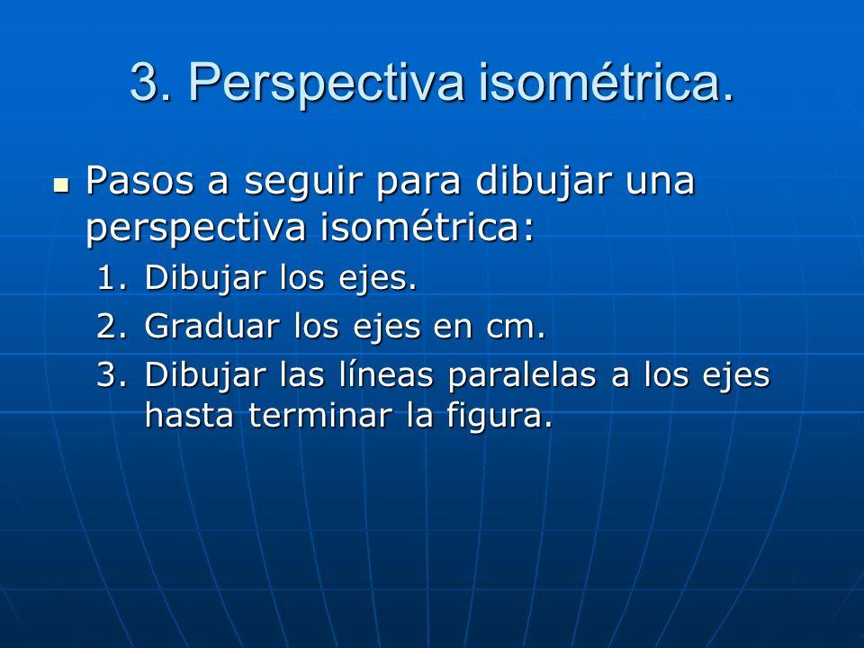 3. Perspectiva isométrica.
