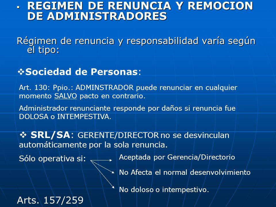 REGIMEN DE RENUNCIA Y REMOCION DE ADMINISTRADORES