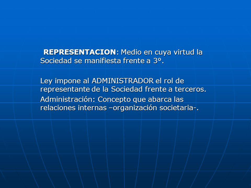 REPRESENTACION: Medio en cuya virtud la Sociedad se manifiesta frente a 3°.