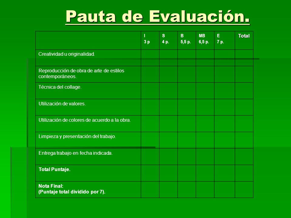 Pauta de Evaluación. I 3 p S 4 p. B 5,5 p. MB 6,5 p. E 7 p. Total