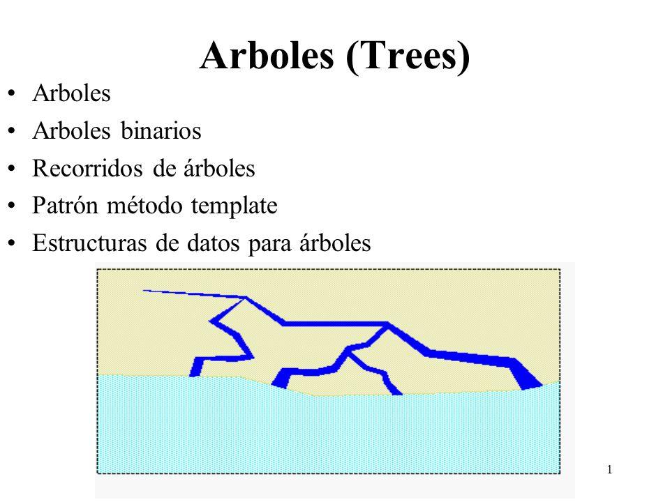 Arboles (Trees) Arboles Arboles binarios Recorridos de árboles
