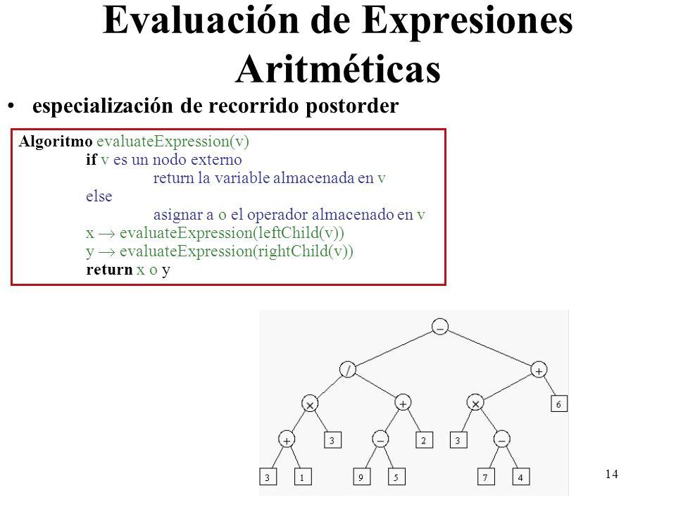 Evaluación de Expresiones Aritméticas
