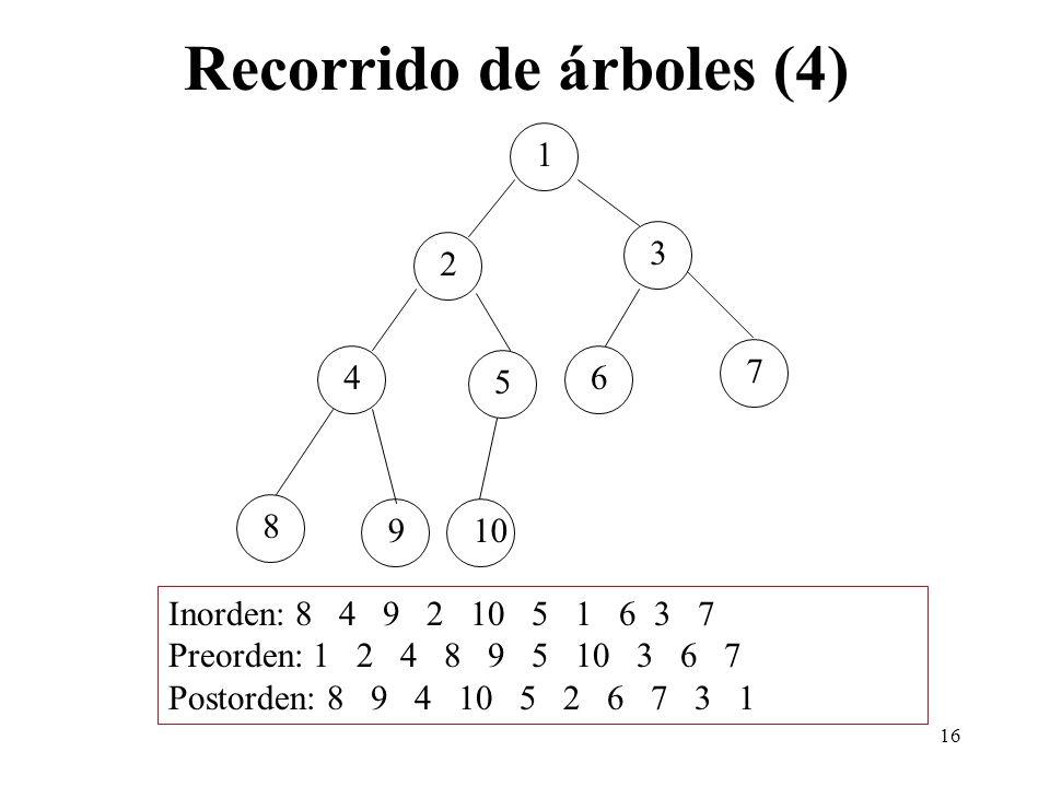 Recorrido de árboles (4)