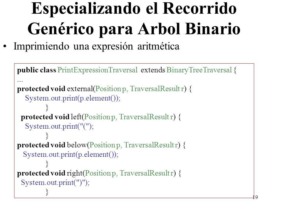 Especializando el Recorrido Genérico para Arbol Binario