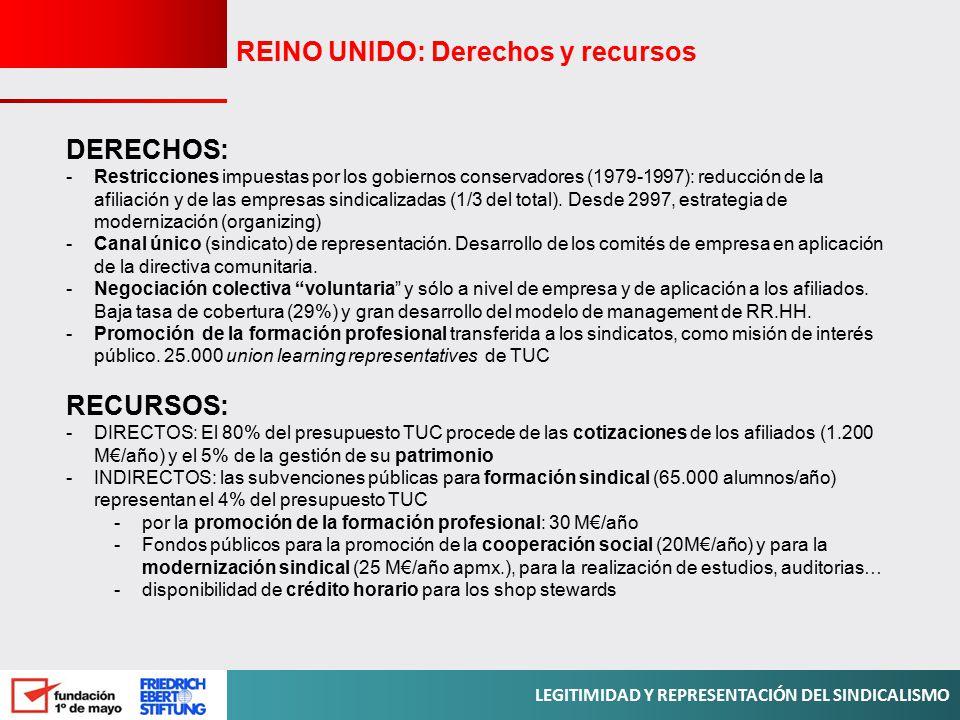 REINO UNIDO: Derechos y recursos