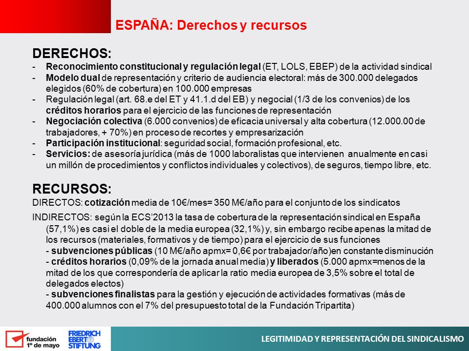 ESPAÑA: Derechos y recursos