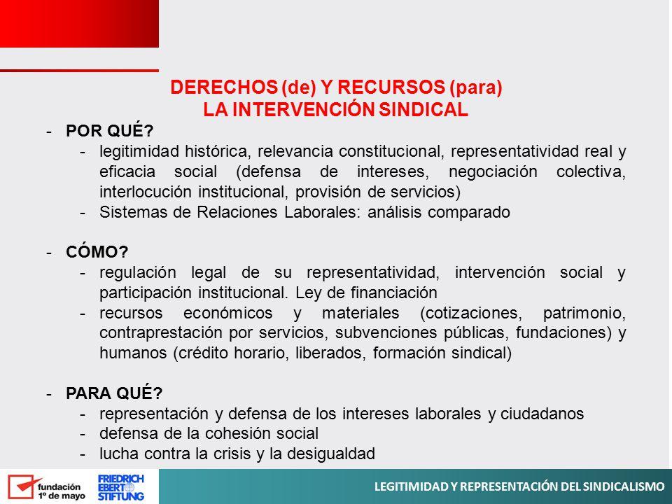 DERECHOS (de) Y RECURSOS (para)